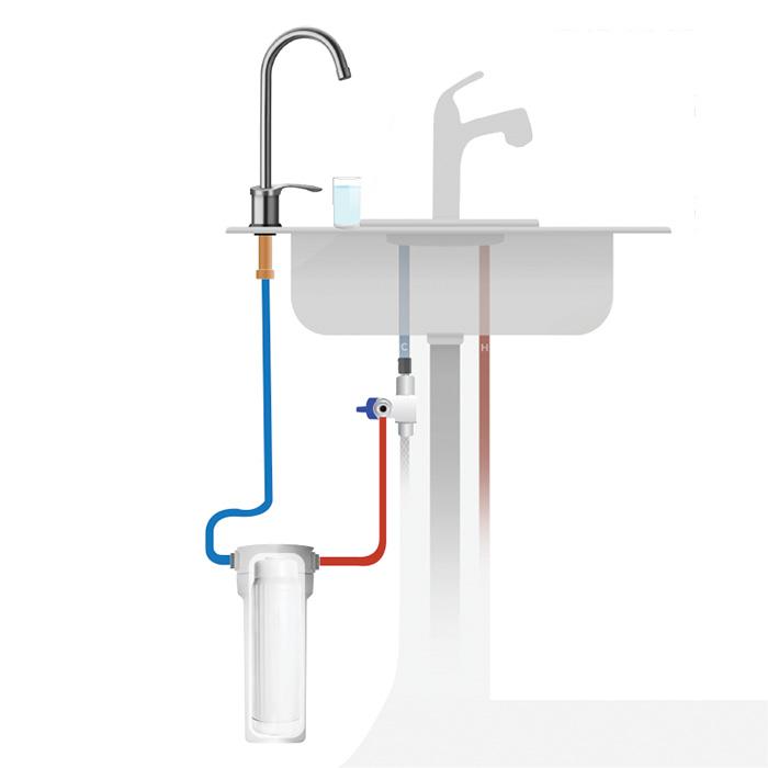 Under-sink Model